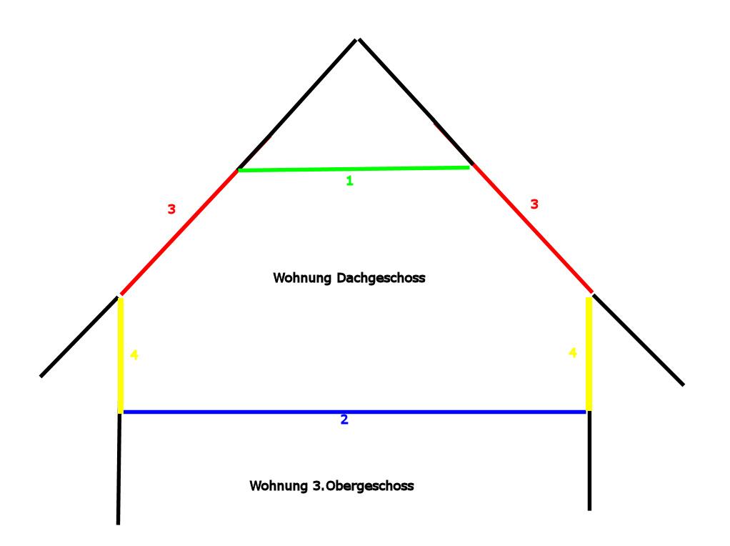 Dachdämmung Schema.jpg