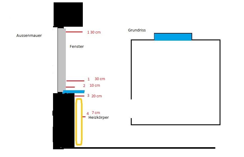 berechnung wohnflache dachschrage berechnung wohnflache dachschrage nachrichten focus online. Black Bedroom Furniture Sets. Home Design Ideas